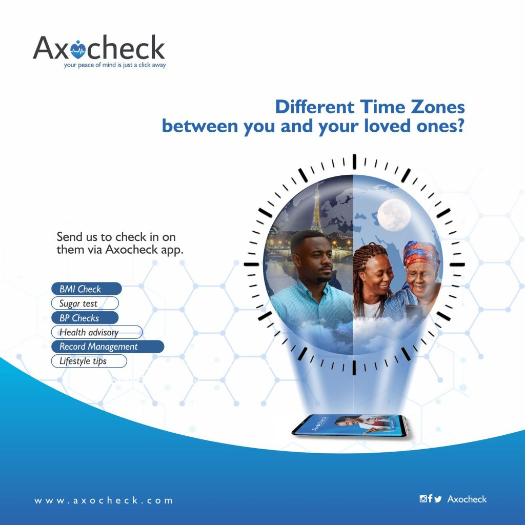 axocheck different time zone